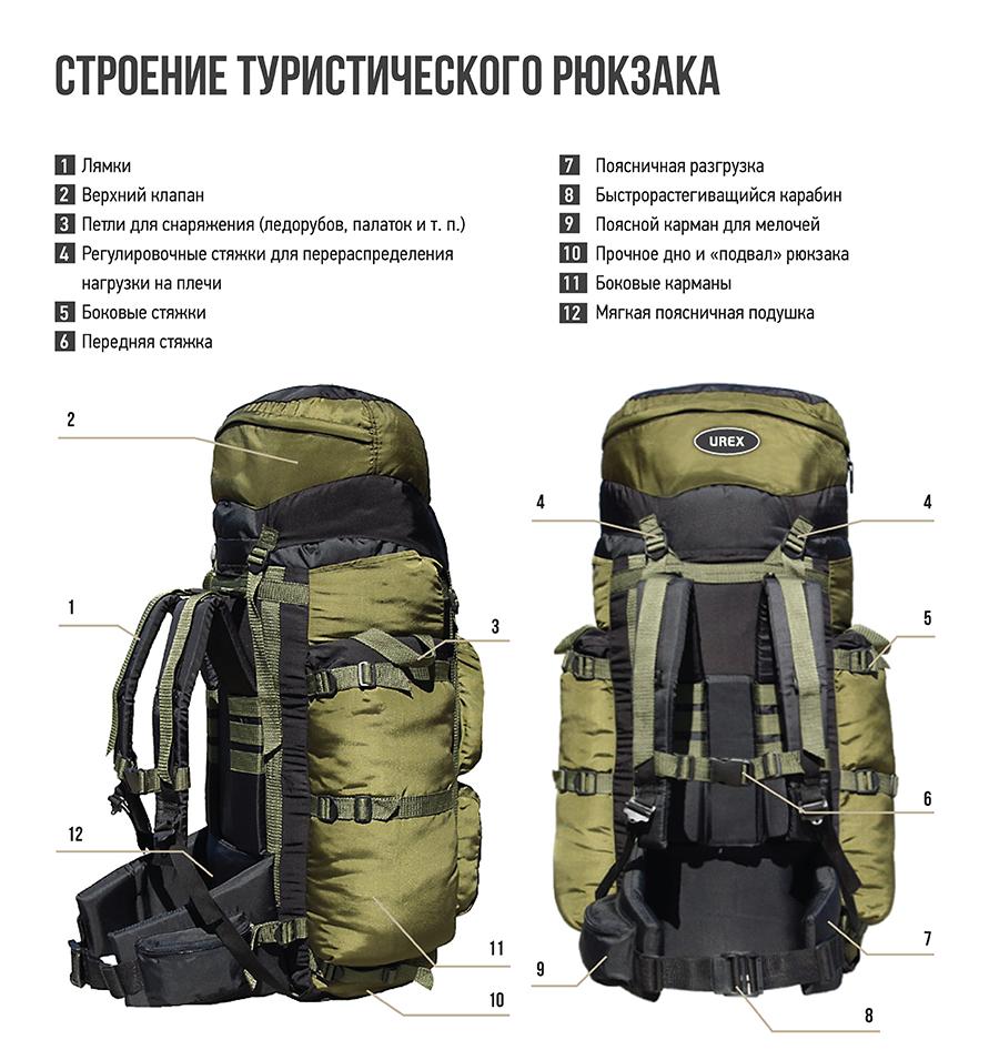 Водная система рюкзака рюкзак хедраш